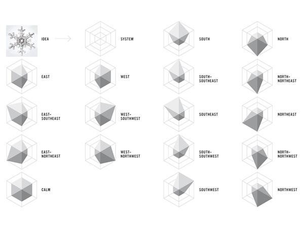 Variaciones de logotipo Nordkyn