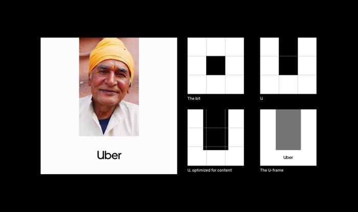 Sistema visual Uber - Wolf Ollins