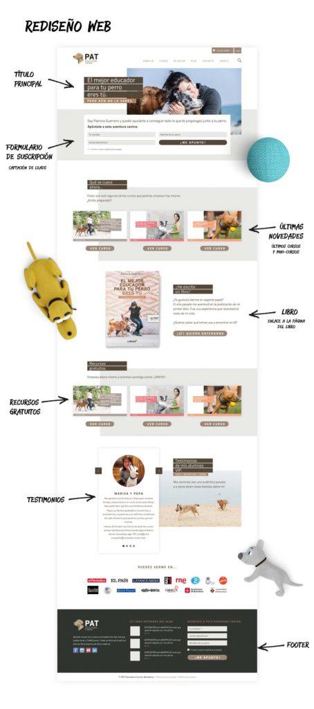 Diseño web Pat educadora canina