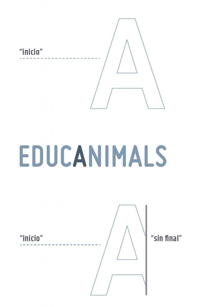 Concepto Educanimals